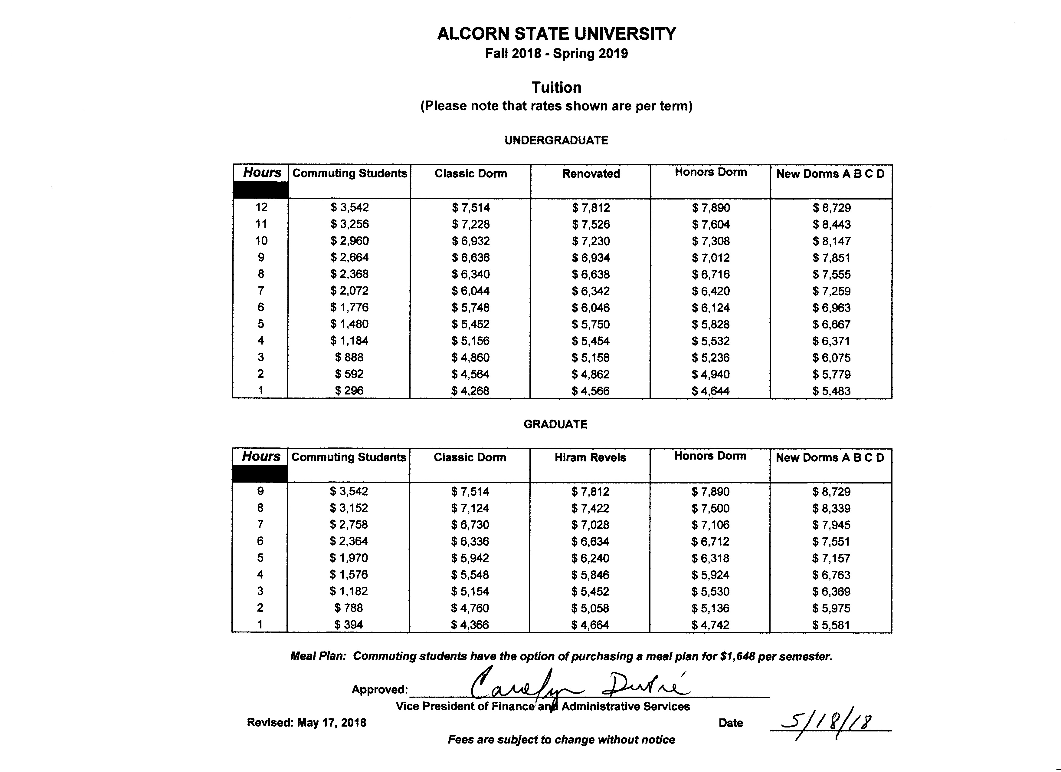 Tuition And Fees Alcorn State University