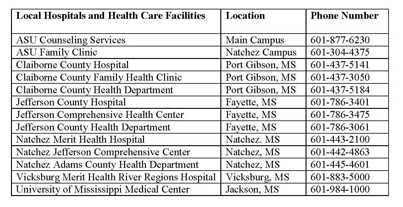 Disability Services local hospitals graphic